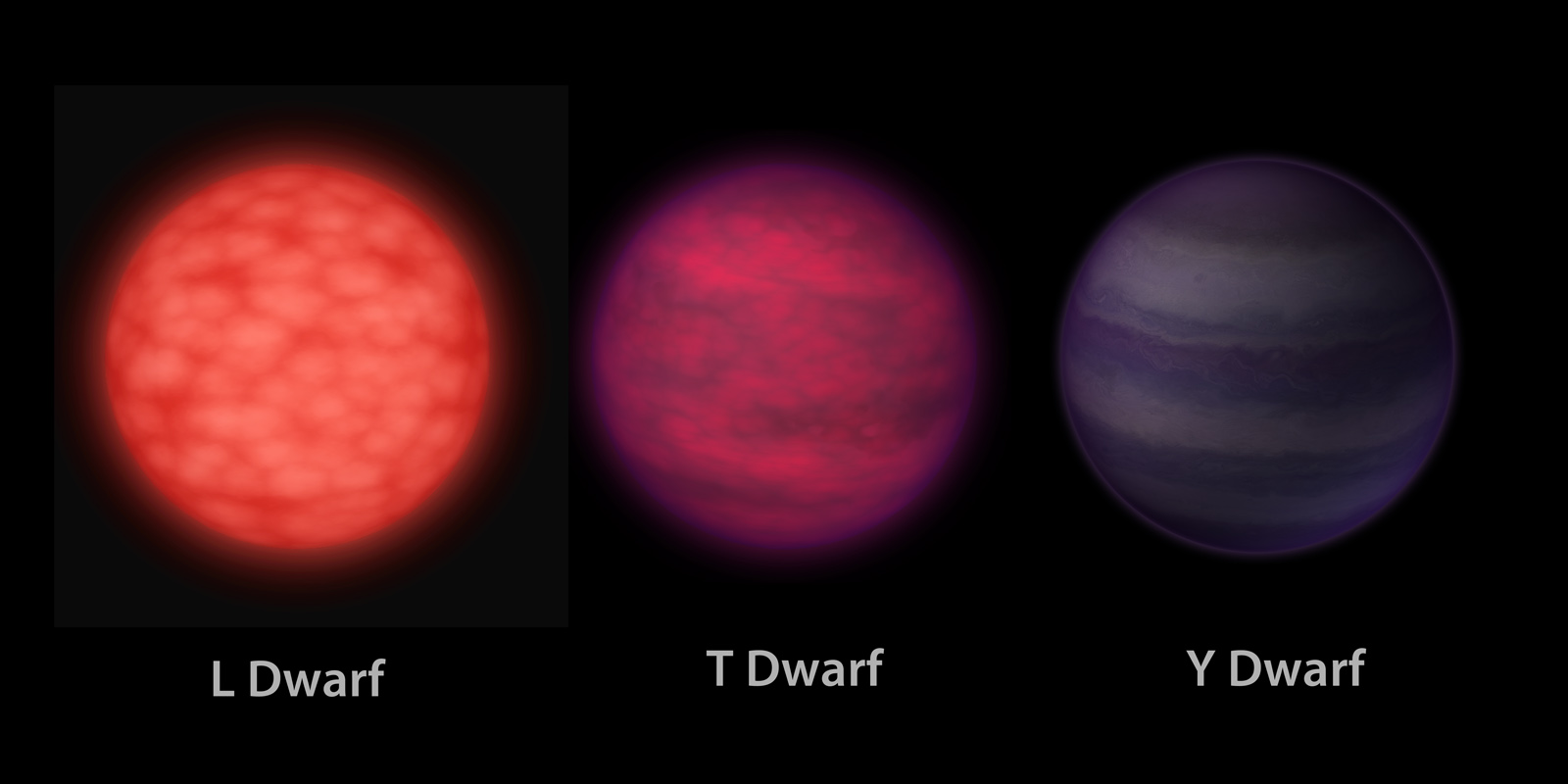 WISE - Multimedia Gallery: A Trio of Brown Dwarfs