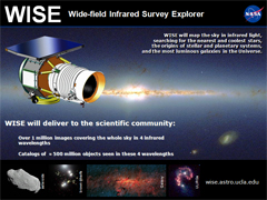 WISE Asteroids powerpoint