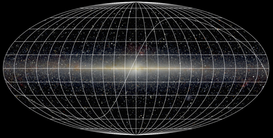 Mollweide projection of the Milky Way Galaxy